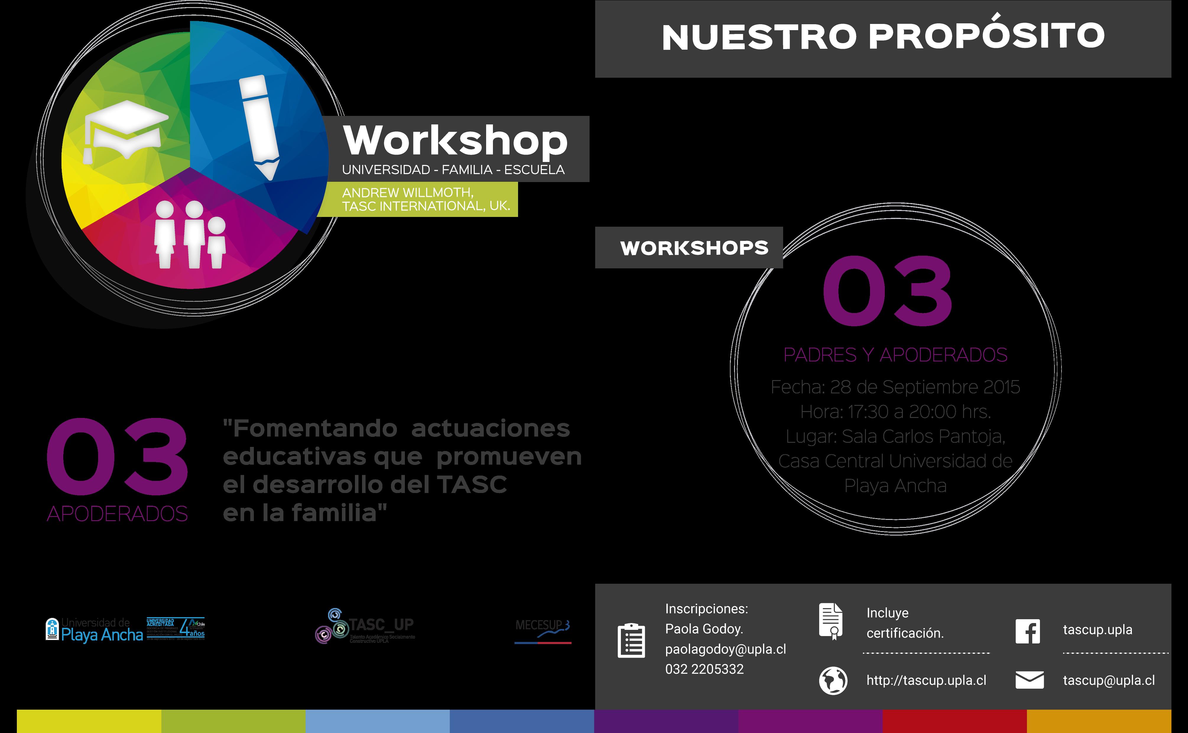 Workshops Familia